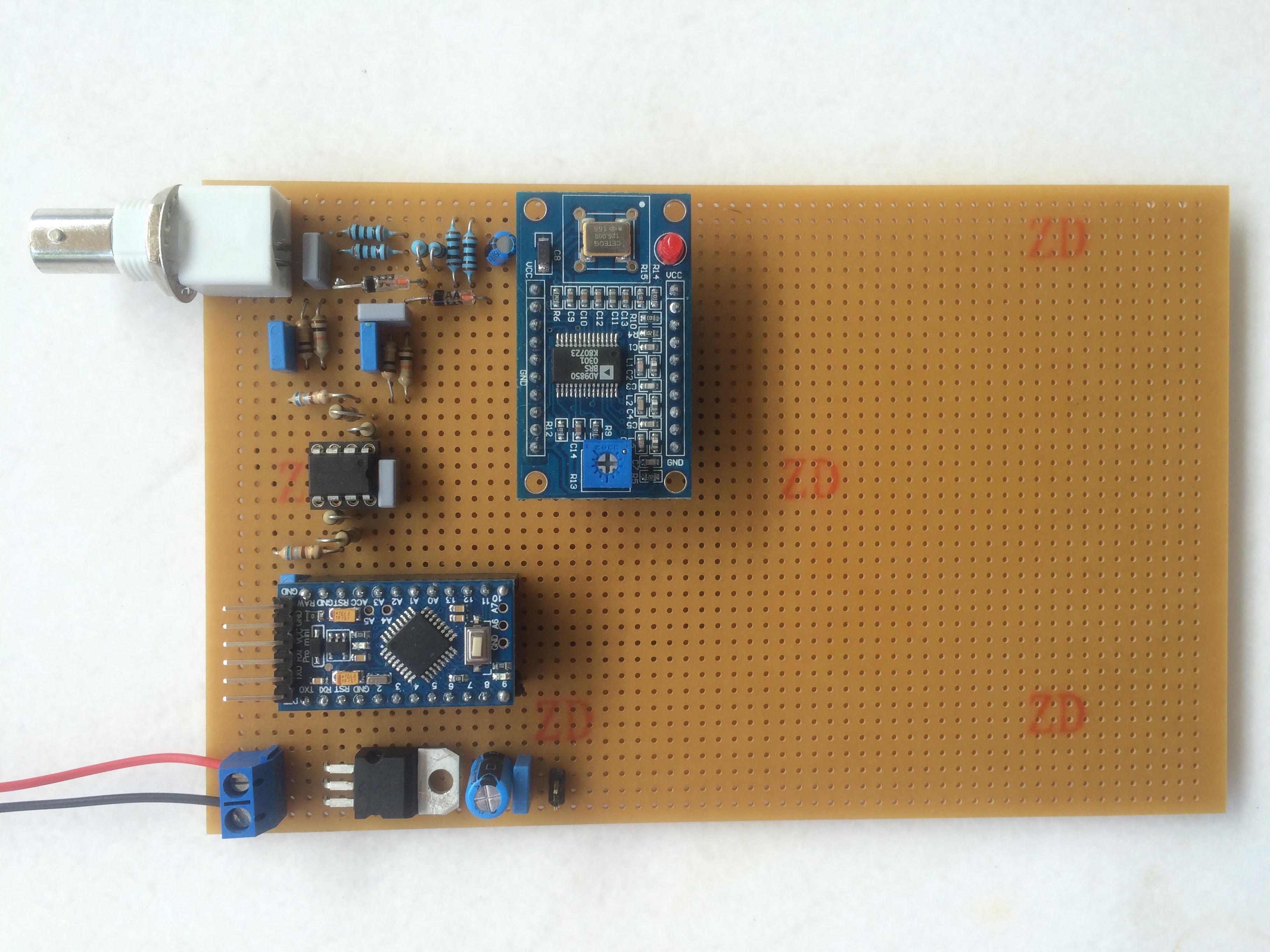 Antenna Analyzer – www billy gr
